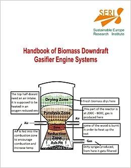 Biomass gasification process pdf
