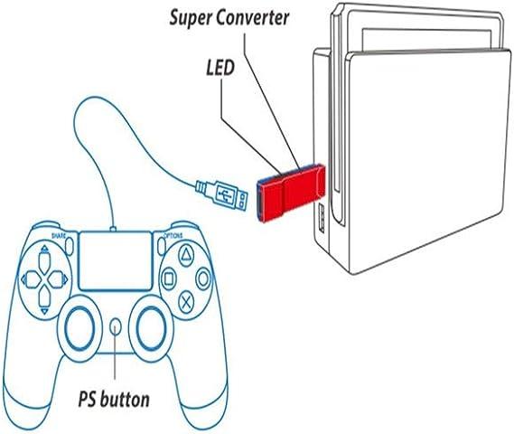 EBS Store Brook PS3/PS4 - Adaptador de conversión de Mano para PS3 ...