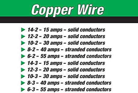 2 Copper Wire Amps | 6 3 Uf B Wire Underground Feeder And Direct Earth Burial Cable