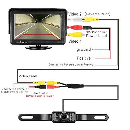 Best LeeKooLuu Reverse Camera and Monitor Kit License