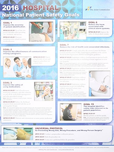 2016 National Patient Safety Goals for Hospitals posters, large size (Pack of 10)