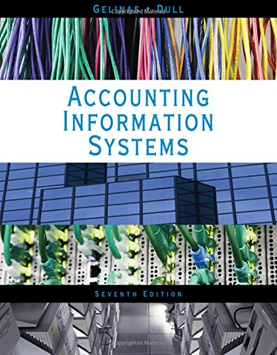 Accounting Information Systems -