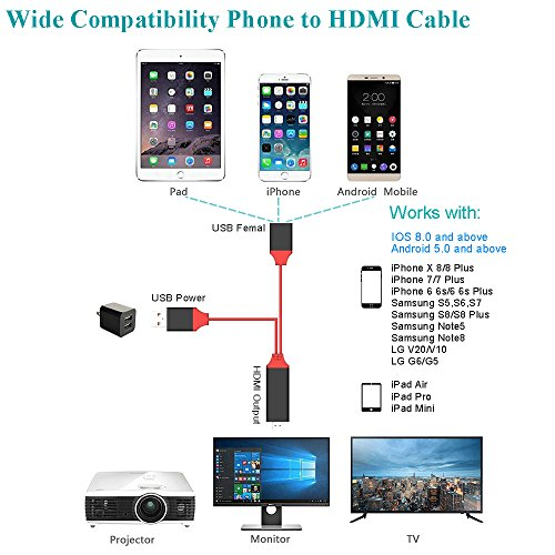 Android projector cable ☆ BEST VALUE ☆ Top Picks [Updated