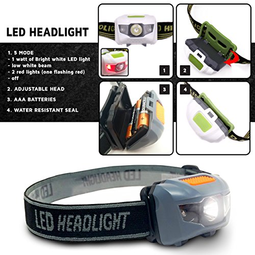 Bright Eyes 2-PACK Cree LED Headlamp (White and Red Lights) - Adjustable Running, Reading, Camping, Outdoor or Indoor Flashlight Headlights