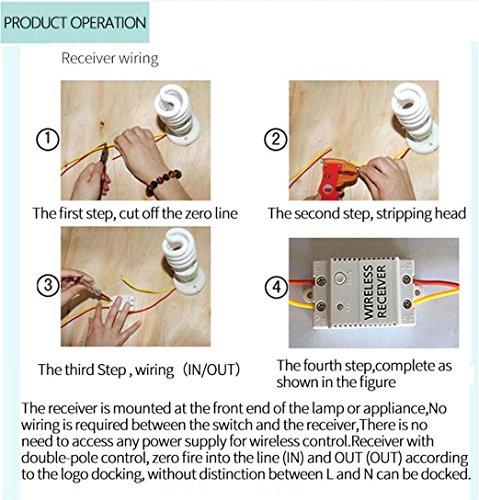 Lanspo Funkschalter,1/2/3 Wandschalter Kapazitive Handschalter ...
