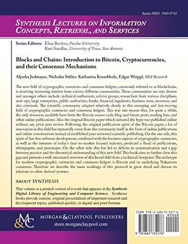 payprus bitcoin