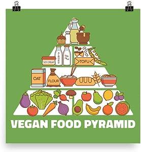 Vegan Food Pyramid Poster