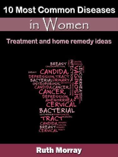 10 MOST COMMON DISEASES IN WOMEN