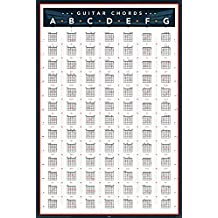 Guitar Chords Collections Poster Print, 24x36