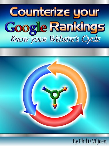 Know Your Google Ranking - What is your WP Sites Google Ranking Daily?