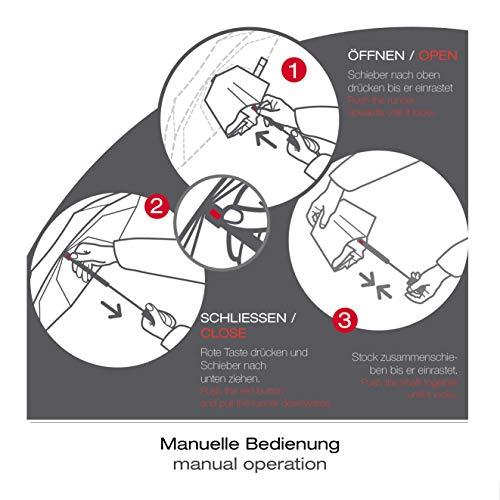 Knirps 811 X1 Pod Super-Compact Manual Open/Close Travel Umbrella
