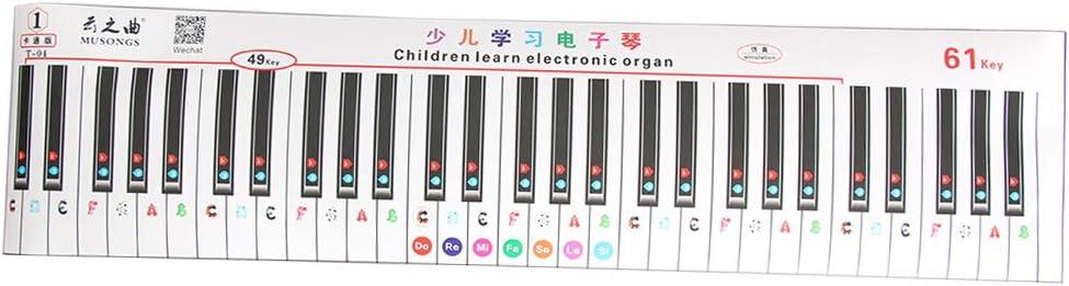 Parches adhesivos para teclado de piano, transparentes y ...