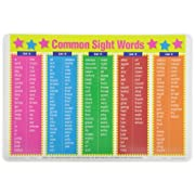 Painless Learning Common Sight Words Placemat