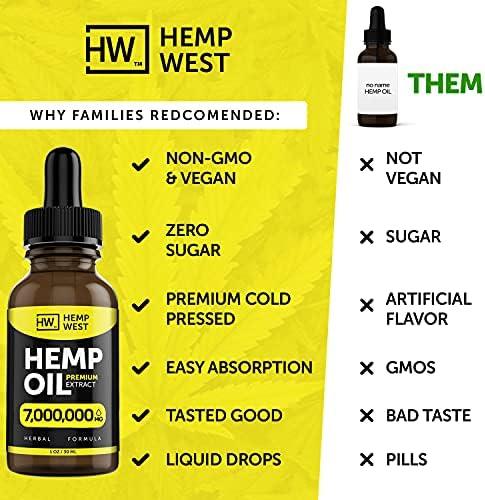 hmp oil extract