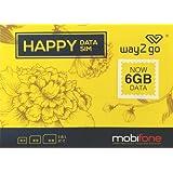 【mobifone】ベトナムプリペイドSIM 15日間 4G/3Gデータ通信6GB