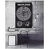 Best Star Wars Star 100 Stocks - Star Wars Assorted Design Patent Art Poster 18 Review