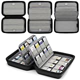 Sisma 64 Game Card Holder Storage Case for Nintendo 3DS 2DS DS Game Cartridges - Black