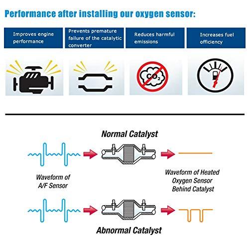Sensor de oxígeno de relación de combustible de aire Sensor de flujo ascendente 1 para RAV4 06-09 Previa / Tarago Estima 2.4L 2005-2008 89467-28010