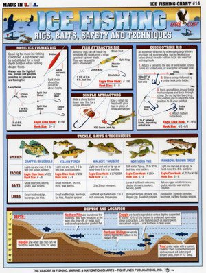 Tightline Publications Ice Fishing How to # 14 Fishing-Equipment from Tightline Publications