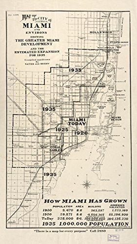 Map: 1925 of the city of Miami and environs : showing the greater Miami development and the estimated expansion for 1935 How Miami has grown|Florida|Historical Geography|Miami|Miami - Goggles Search Picture