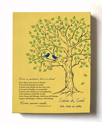 MuralMax Personalized Family Tree & Lovebirds, Stretched Canvas Wall Art, Make Your Wedding & Anniversary Gifts Memorable, Unique Decor, Color Yellow # 3 - Size 20x24-30-DAY
