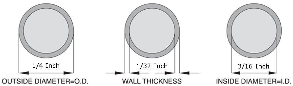 1//4OD 3//16ID 1//32 Wall 10 Feet Silicone Tubing