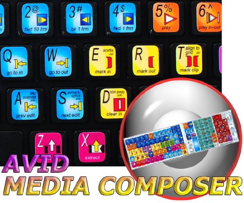 Price comparison product image NEW AVID MEDIA COMPOSER KEYBOARD STICKERS FOR DESKTOP,  LAPTOP AND NOTEBOOK