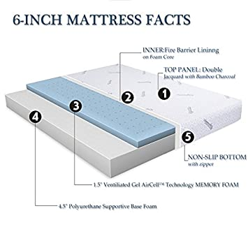 Comfort Relax Memory Foam Mattress with Gel-infused AirCell Tech, Bamboo Fabric Cover, 6 Inch FULL