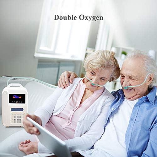 ETE ETMATE Purificador casero portátil del oxígeno de los generadores del concentrador 1L / Min O2 del oxígeno con el adaptador de coche: Amazon.es: Salud y cuidado ...