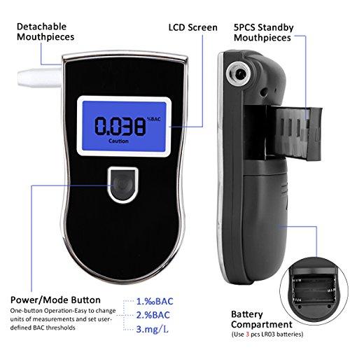 Breathalyzers > Drug Tests > Home Tests > Medical Supplies