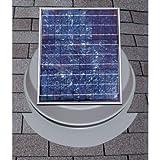 Solar Attic Fan 36-watt with 25-Year Warranty