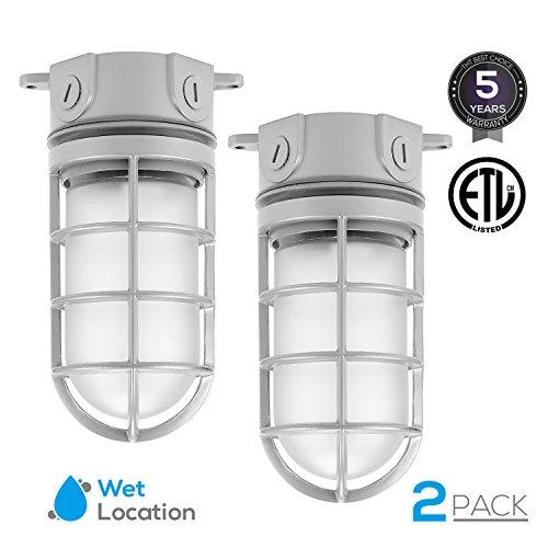 Industrial Led Lighting Market in Florida - 9