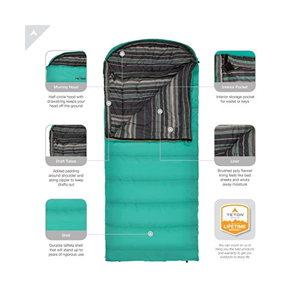 TETON Sports Celsius Regular Sleeping Bag; Great for Family Camping; Free Compression Sack 6