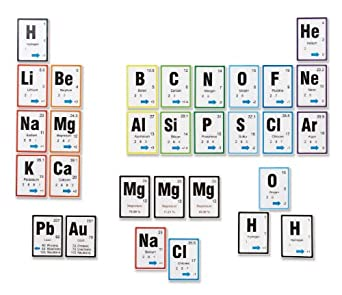 Stick To Science Magnetic Periodic Table Set Science Lab