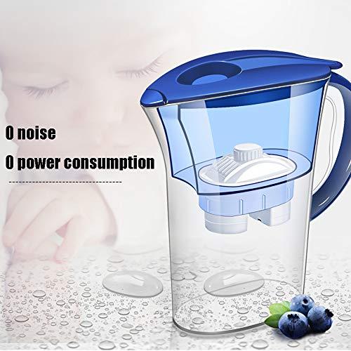 Filtro de hervidor de agua jarra de filtro Portable casa & oficina filtro de filtración ayuda a reducir el sabor y olor de cloro taza de filtro de agua de 2 ...