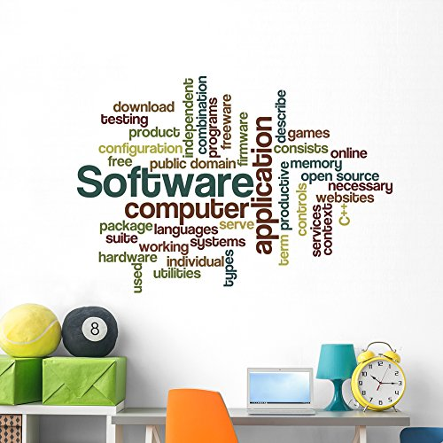 Software Word Cloud Wall Mural by Wallmonkeys Peel and Stick Graphic (60 in W x 41 in H) WM41868 (Dropship Programs)