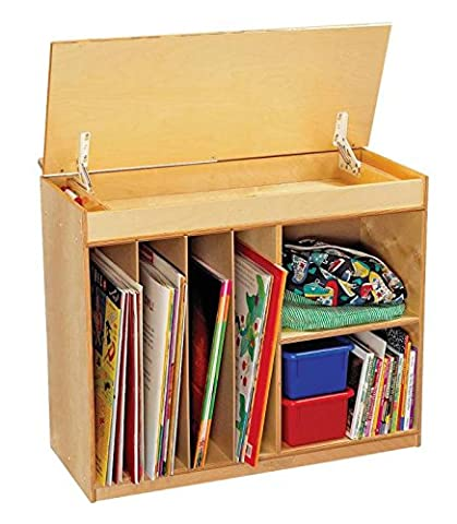 Childcraft 204151 Magnetic Dry Erase Language Center, Extra Wide, Birch Veneer, 4-Coat UV Acrylic, 36
