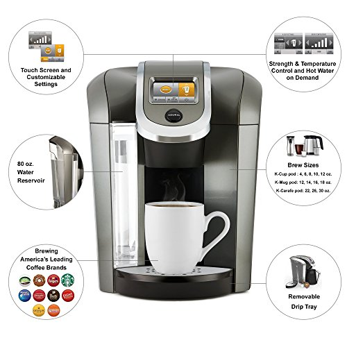 Keurig Coffee Maker Not Enough Water : Keurig K575 Single Serve Programmable K-Cup Coffee Maker with 12 oz Brew Size and Hot Water on ...