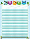 Carson Dellosa Colorful Owls Incentive Charts (114197) thumbnail