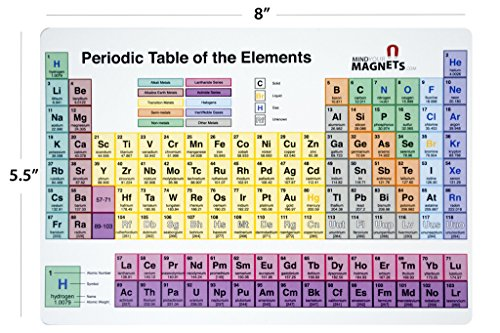 Periodic table fridge magnet the perfect periodic table of periodic table fridge magnet the perfect periodic table of elements study guide amazon home kitchen urtaz Choice Image