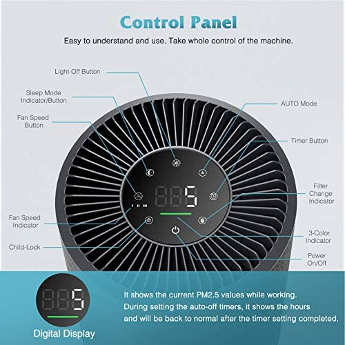 HEPA Air Purifiers for Home, 3 Stage Filtration, 24H Timer, and 22dB Quiet Sleep Mode, H13 True HEPA Filter Removes 99.97% Dander, Smoke, Odor, Dust, and Pollen for Bedroom & Office