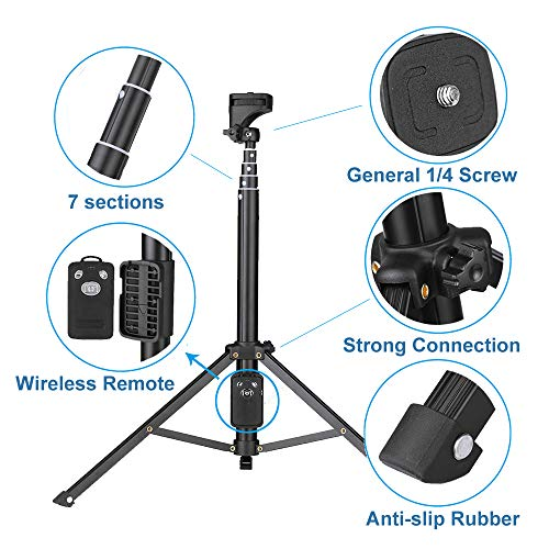 Buy telescope for your money