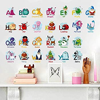 Amazoncom Play Definition Vinyl Wall Art Decal Sticker Home - Educational wall decals