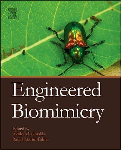 Engineered Biomimicry 9780124159952 Medicine Health Science