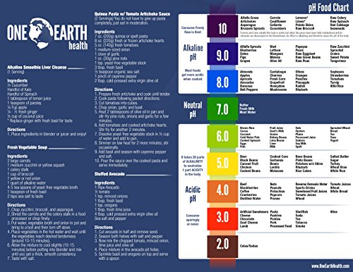 Amazon.Com: One Earth Health Alkaline Food And Ph Chart (8X11