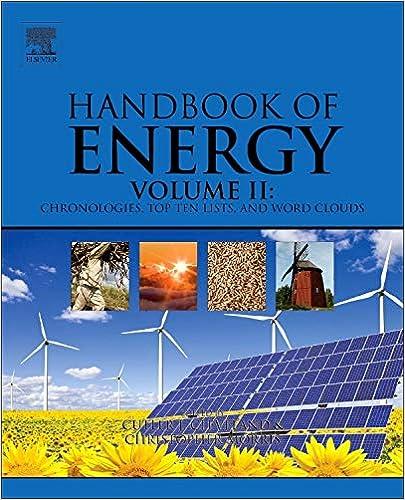 ผลการค้นหารูปภาพสำหรับ Handbook of Energy