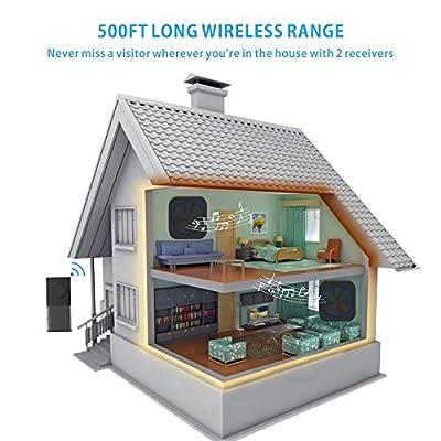 Cambond Wireless Doorbell