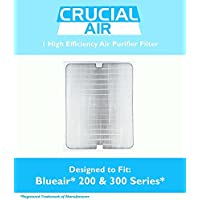 1 Air Purifier Filter fits ALL Blueair 200 & 300 Series Models 201, 210B, 203, 250E,200PF, 201PF ;  Designed & Engineered By Crucial Air
