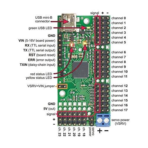 Amazon Mini Maestro 24 channel USB Servo Controller Musical