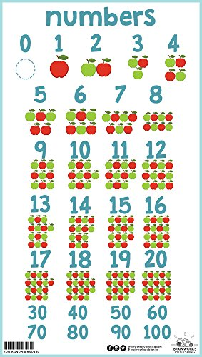 toddler counting chart - 7